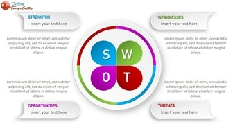 Free Animated Swot Template Online Powerpoint Templates