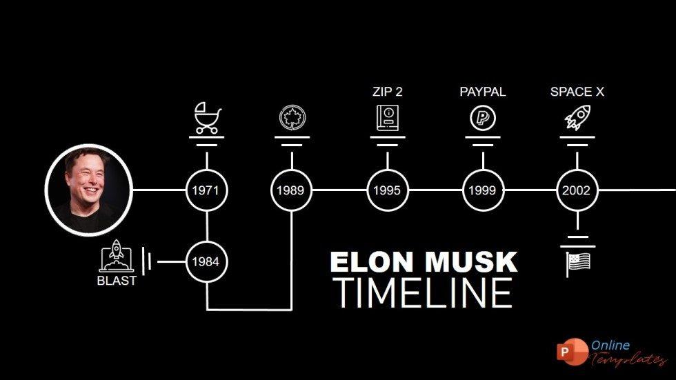 Animated Timeline Template in Powerpoint - Elon Musk Milestones