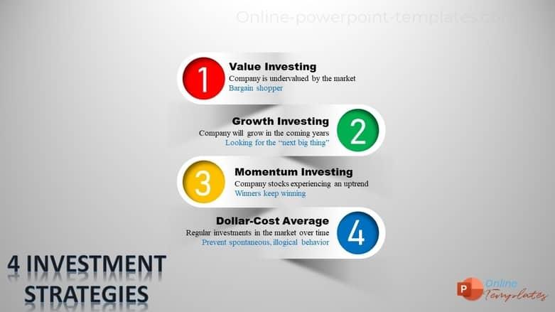 Four Investmet Strategies Animated Infographic